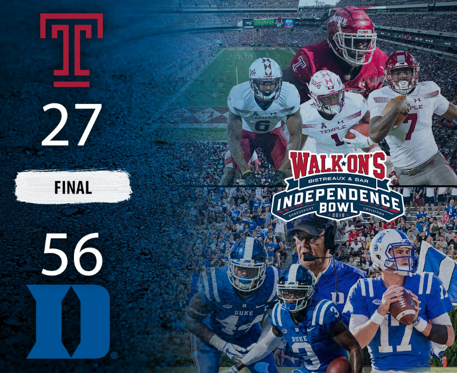 Duke Defeats Temple 56-27 in Walk-On's Independence Bowl